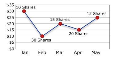 Handling Market Volitility Capture